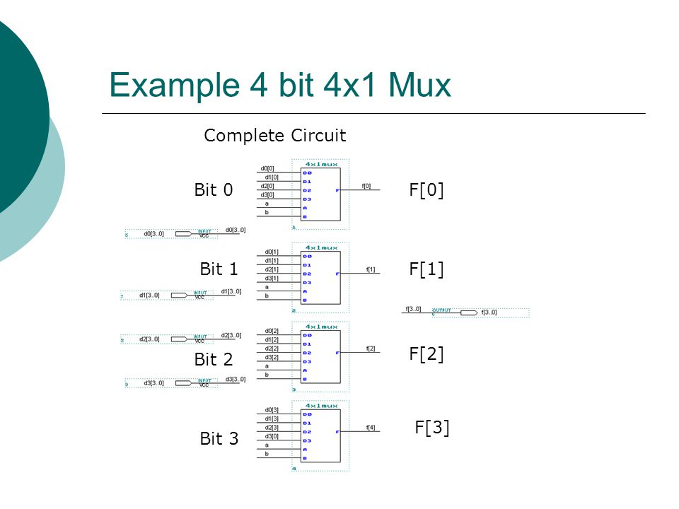Example 4 bit 4x1 Mux Complete Circuit Bit 0 F[0] Bit 1 F[1] F[2]